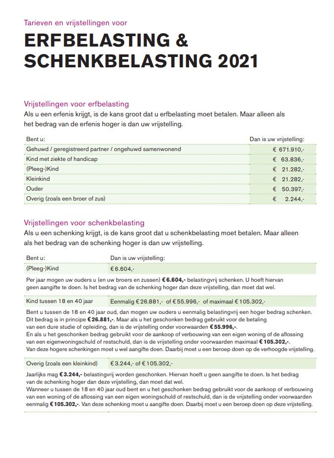 Erf-schenkbelasting cijfers 2021 pagina 1
